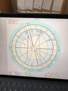 西洋占星術で